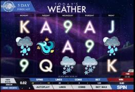 Today`s Weather MCPcom